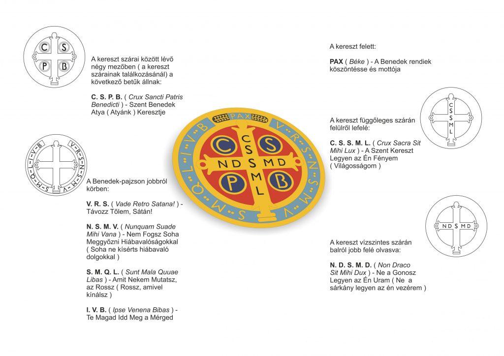 Bences logo magyarázat